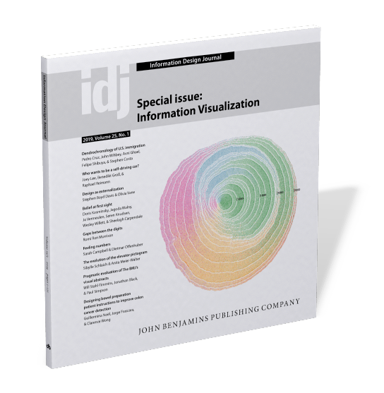 idj special issue Information Visualization